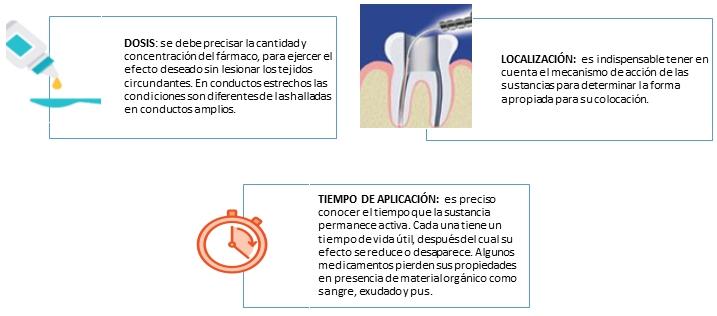 Necrosis pulpar con lesión periapical  | Vilchis Rodríguez